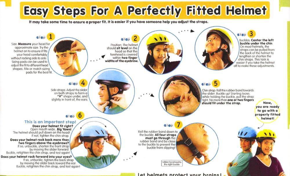 Helmet Fitting Guide
